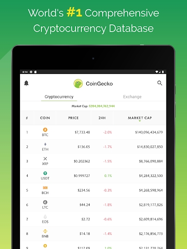 Foto do CoinGecko - Bitcoin & Cryptocurrency Price