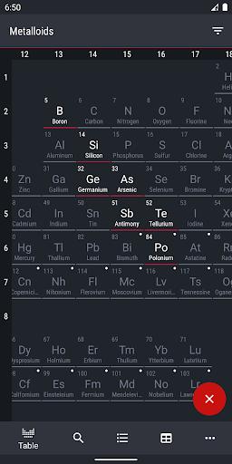 Periodic Table 2021 - Chemistry apktram screenshots 6
