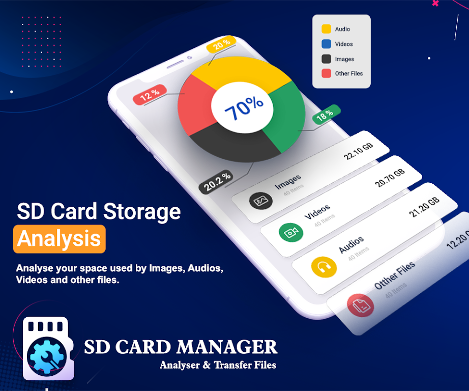 SD Card manager, Analyzer & Transfer Files  poster 5