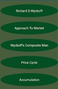 Wyckoff Trading Course And Price Cycle 1.3