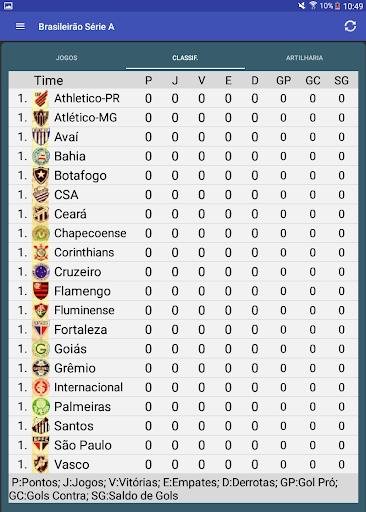 Foto do Tabela Brasileirão 2021