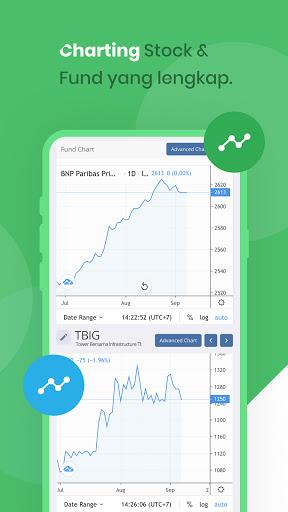 IPOT - Investing, News, Education, Financial Plan apktram screenshots 4