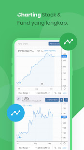 IPOT - Investing, News, Education, Financial Plan