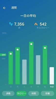 無料の歩数計 - ステップカウンター&カロリー計算のおすすめ画像2