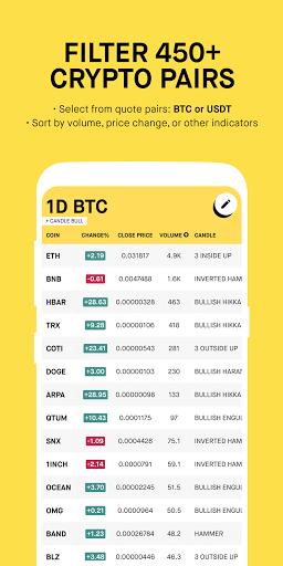 Download APK: Moondrops Crypto Screener v1.28 [PREMIUM]