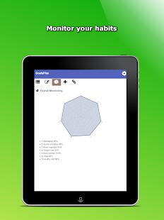 Goal Planner : Habit Tracker & Goal Setting app