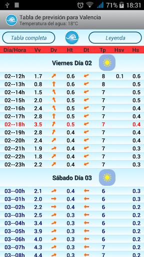previsionapp   surf y olas screenshot 2
