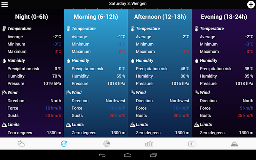 Swiss Weather 1.7.0.19 Screenshots 10