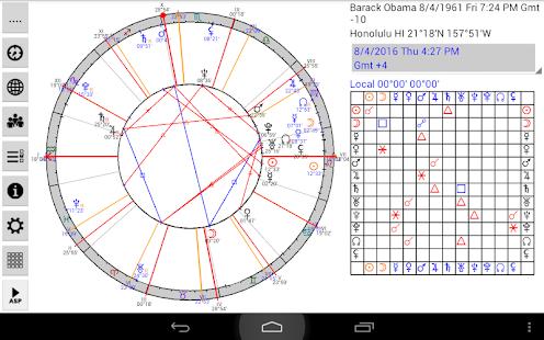 Astrological Charts Lite