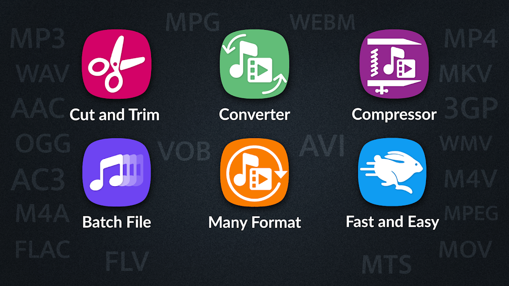 Video Converter, Compressor MP4, 3GP, MKV,MOV, AVI  poster 0