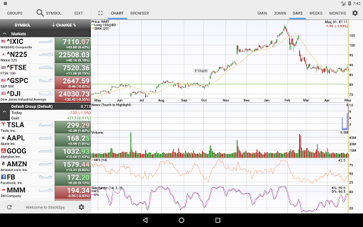 Foto do Stocks: Realtime Quotes Charts & Investor News