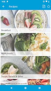 Monash University FODMAP diet 5