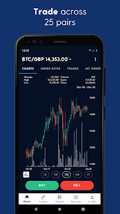 Luno: Buy Bitcoin, Ethereum and Cryptocurrency 7.18.0 Screenshots 6