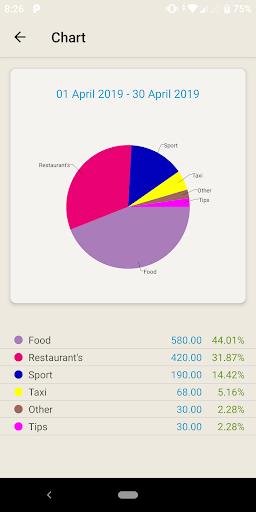 Wallet - cost accounting screenshots 2