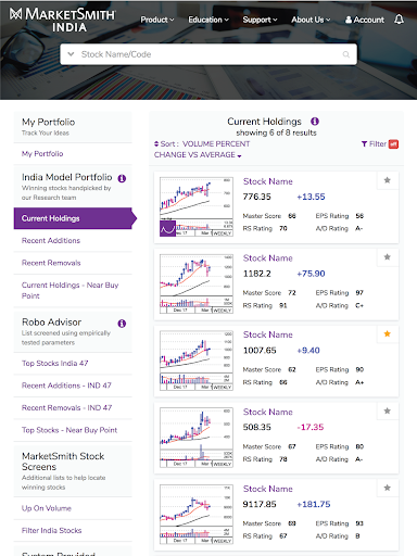 MarketSmith India - Stock Research & Analysis android2mod screenshots 19