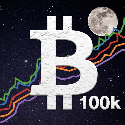 litecoin bitcoin árhoz)