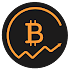 Signals, Auto Analysis, Alert - Crypto Pump Finder