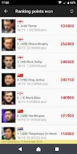 Snooker Scores Live