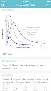 Medical Lab Tests 1.0 Mod APK (Unlock All) 2