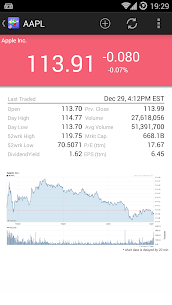 My US Stock Market For Pc (Windows 7, 8, 10 & Mac) – Free Download 2