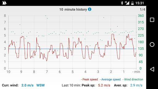Windy Anemometer 2.0.1 Screenshots 3