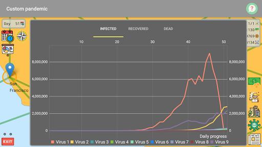 Pandemic  screenshots 6