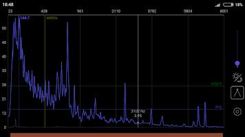Spectrum RTA - audio analyzing tool