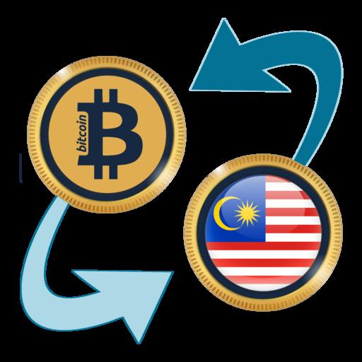 bitcoin ringgit