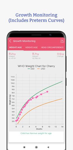 Growth Chart, Development Milestones & Vaccination  Screenshots 2