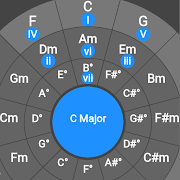Circle of fifths and fourths for musicians