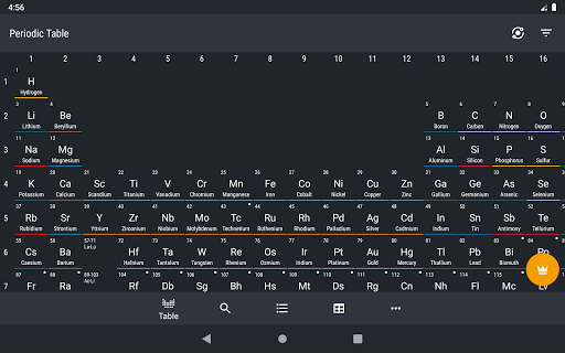 Periodic Table 2021 - Chemistry apktram screenshots 9