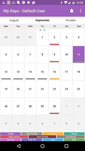 My Days - Ovulation Calendar & Period Tracker ™  screenshots 1