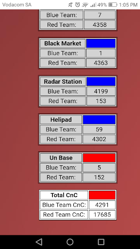 cof airsoft c&c scores screenshot 1