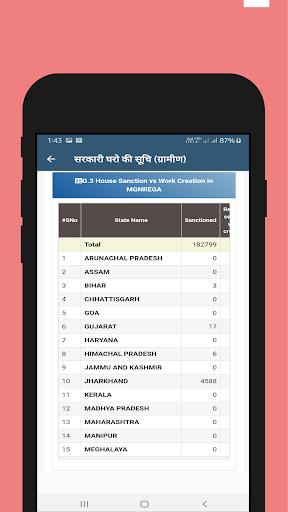 PM Awas Yojana 2020 (Sarkari Ghar) 2.0 Screenshots 3
