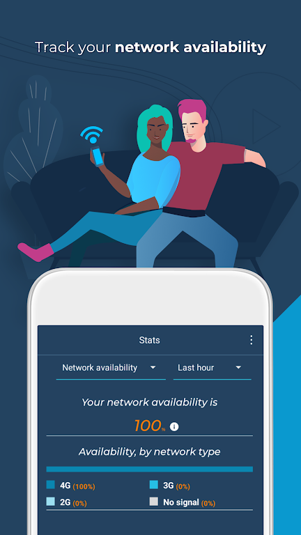 Opensignal - 3G & 4G Signal & WiFi Speed Test  poster 3