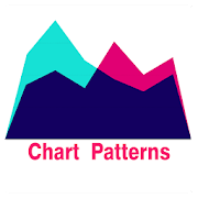 Chart and candlestick Patterns - Learn for Earn