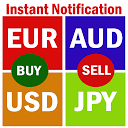 Free Forex Signals with TP/SL - (Buy/Sell)