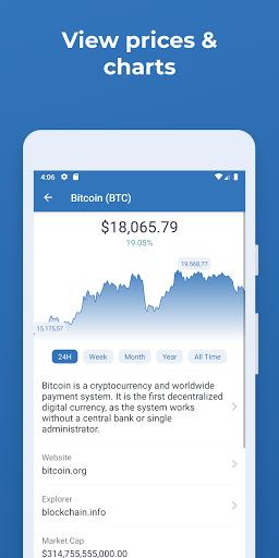 bitcoin la convertorul usd
