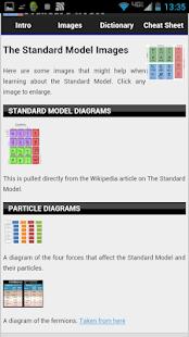 Physics: The Standard Model