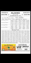 Rajshree Lottery News-Mizoram State Lottery Result screenshot thumbnail