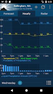 NOAA Weather Unofficial (Pro) 2.11.0 Apk 4