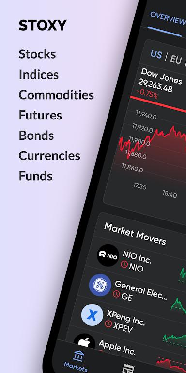 Stoxy PRO - Stock Market. Finance. Investment News poster 1