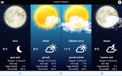 Weather for Turkey modavailable screenshots 7