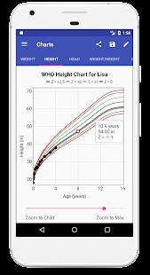 Child Growth Tracker
