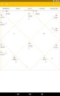 AstroSage Kundli : Astrology 3