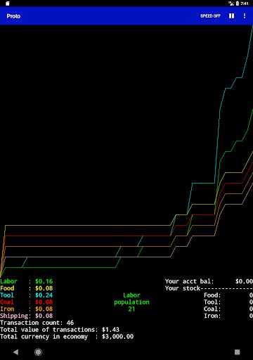 Proto - Economy Simulator 1.952b screenshots 11