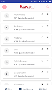 Clinical & Image Based Questions For NEET PG 2021