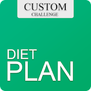 Custom Diet Plan | Lose weight | Tracker Beginners