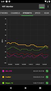 WiFi Monitor: analyzer of WiFi networks Mod Apk (Unlocked) 6