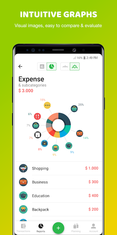 Money Lover: Expense Manager & Budget Tracker  poster 3